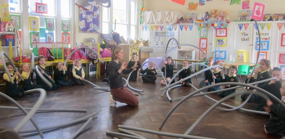 Testing the Wriggle Factor