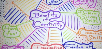 Image copyright Naomi Cahill - Creative Schools - Benefits of Creativity